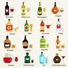 Alcohol - Its Varieties and Unknown Facts