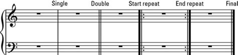 A bar or measure is used in writing music. Musical Punctuation: Bar Lines and Measures - dummies