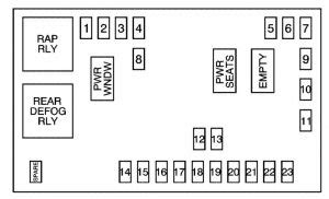 2008 Pontiac Torrent Fuse Box Diagram by Pontiac Torrent 2008 2009 Fuse Box Diagram Auto Genius