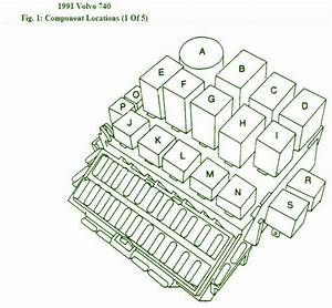 1990 Volvo 740 Main Fuse Box Diagram  U2013 Circuit Wiring Diagrams