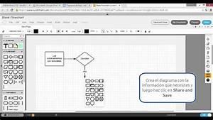 U00bfc U00f3mo Creo Diagramas De Flujo En Los Documentos De Google