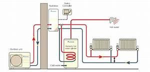 Air Source Heat Pump Installation Cumbria