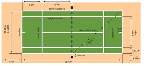 half court tennis court dimensions tennis court dimensions grand slam sports equipment
