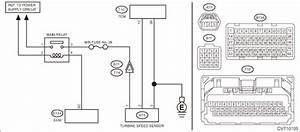 Subaru Legacy Service Manual  Turbine Shaft Speed Sensor  U0026quot A U0026quot  Circuit No Signal