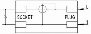 Socket Controlled Meters