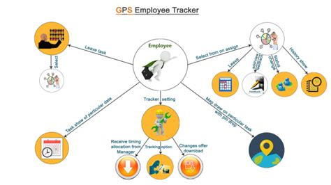 7 Ways Employee Gps Tracking Systems Improve Disaster. Lasic Eye Surgery Cost Budget Rooter Plumbing. Minneapolis Security Systems. Garage Door Repair Folsom Title Loans Houston. Best Statistical Analysis Software. Environmental Science Colleges And Universities. Clean And Green Los Angeles Car Repair Tampa. Alarm System For Seniors Contact At&t Internet. Black Mold Sickness Treatment