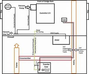 Vacuum Lines - Dodge Diesel