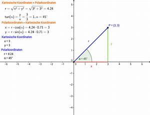 Untersumme Berechnen : m5 trigonometrie geogebra ~ Themetempest.com Abrechnung