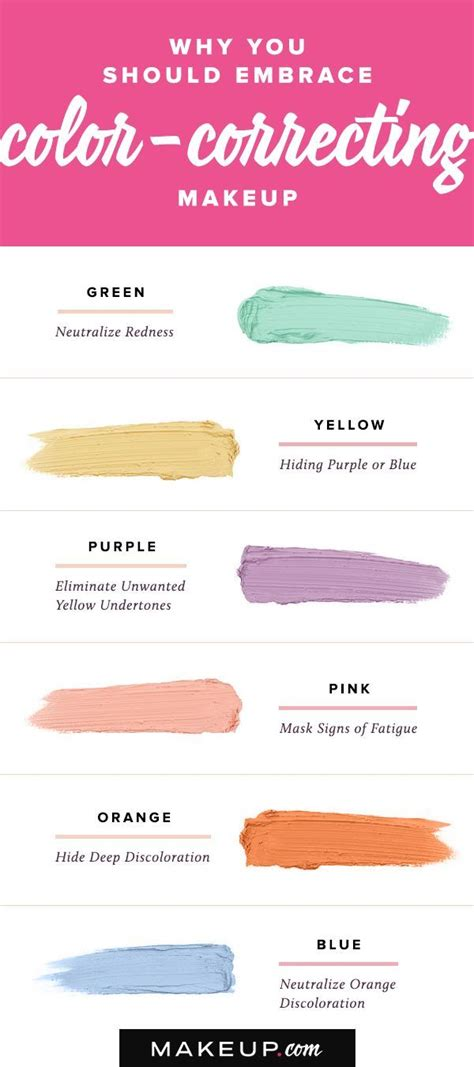 best drugstore color corrector top 25 ideas about color correction on colour