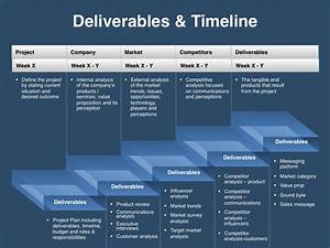 Messaging positioning planning template four quadrant for Marketing deliverables template