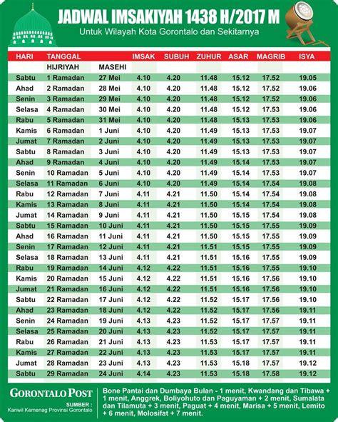 jadwal imsakiyah ramadan 1438 h 2017 wilayah gorontalo