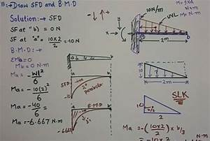 This Construction Video Is Based On Sfd  Shear Force