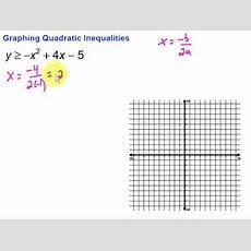 Graphing Quadratic Inequalities Youtube