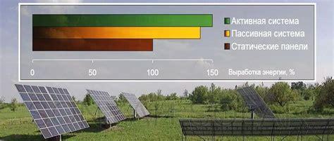 Можно ли использовать солнечные панели без установки контроллера . Яндекс Дзен