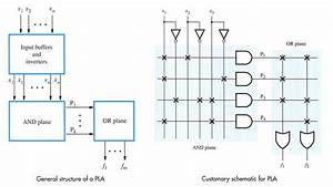 Ivc Blog  U00bb Logic Devices