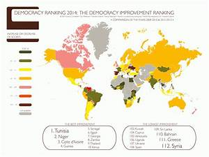 Democracy Ranking 2014 – Democracy Ranking
