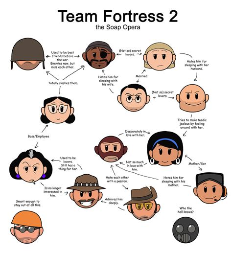 Team Fortress 2 Memes - tf2 comics v 5