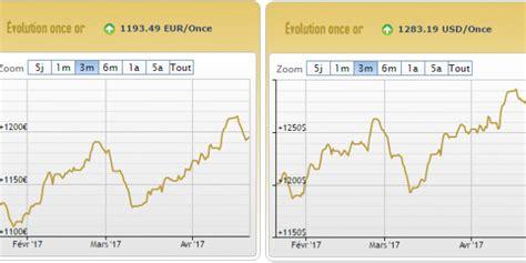 cours de cuisine bulle revue du web du 21 avril risques g 233 opolitiques bulle tra 231 abilit 233 de l or