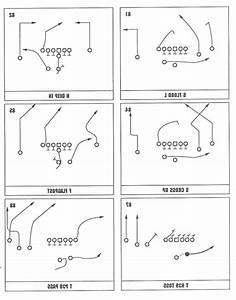 John Madden Football Offensive Playbook Seite 15