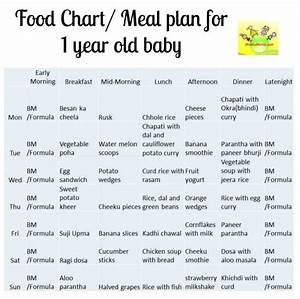 Diet Chart For 1 Year 3 Months Old Baby Diet Plan For 12 Year Old Boy With Images Baby Meal