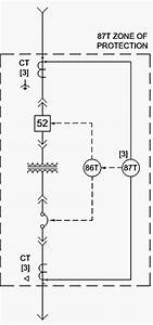 Applications And Characteristics Of Differential Relays