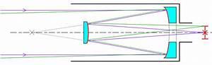 File Cassegrain Telescope Svg