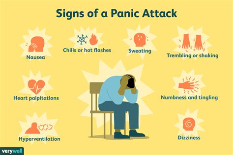 panic attacks common symptoms    cope