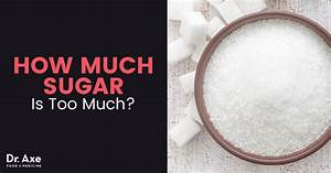 How Many Grams Of Sugar Per Day Should You Consume