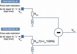 28cc33 R 2r Ladder Dac Circuit Diagram