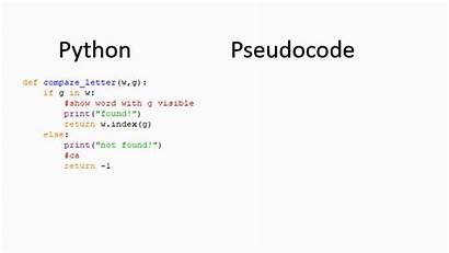 Pseudocode Examples Computer Science Gcse Algorithms Representing
