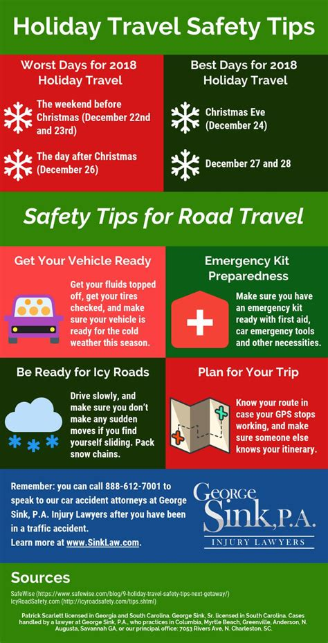 South Carolina Safety Tips for Holiday Driving   George ...