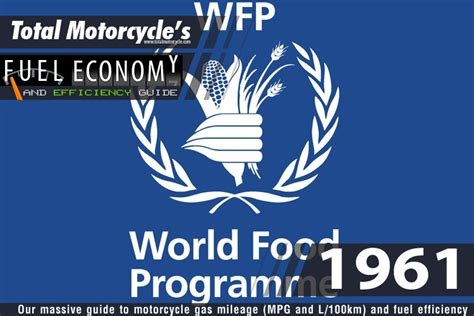 1961 Motorcycle Model Fuel Economy Guide In Mpg And L/100km