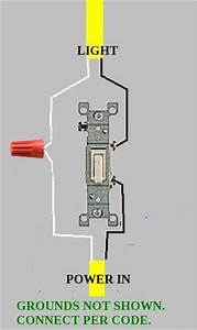 Light To Extension Cord Wire Diagram : extension cord to switch to light ~ A.2002-acura-tl-radio.info Haus und Dekorationen