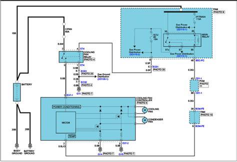 Hton Bay Ceiling Fan Wiring Schematic by 2005 Kia Sedona Cooling Fan Wiring Diagram Wiring