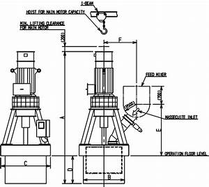 Fully Automatic Batch Type Centrifuge For Sugar Production