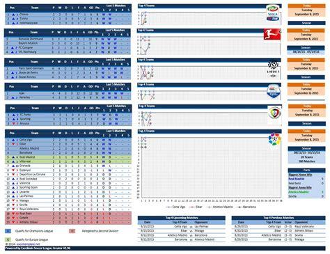 european league fixtures  scoresheets