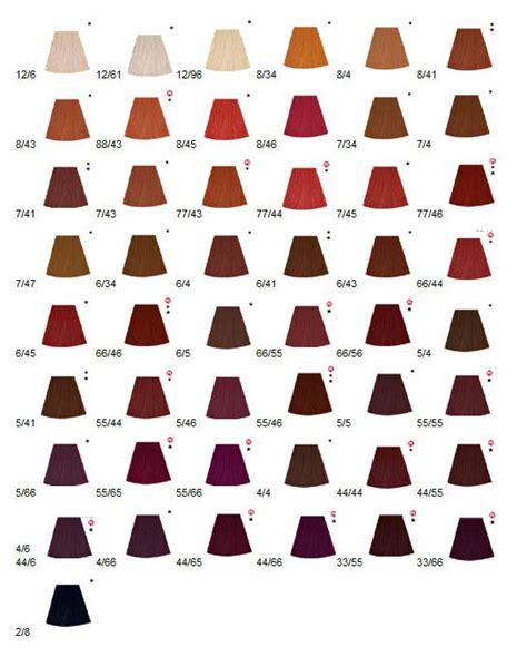 Koleston Perfect Color Shades Red  Hair Color Chart