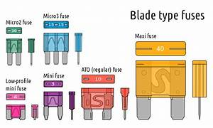 File Electrical Fuses  Blade Type Svg