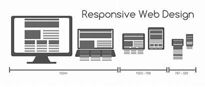 Web Vital Affect Seo Designers Points Responsiveness