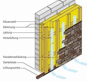 Paneele Ohne Unterkonstruktion : unterkonstruktion wandverkleidung ~ Cokemachineaccidents.com Haus und Dekorationen