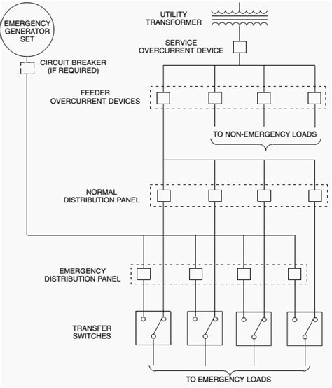 electrical design    site generation system