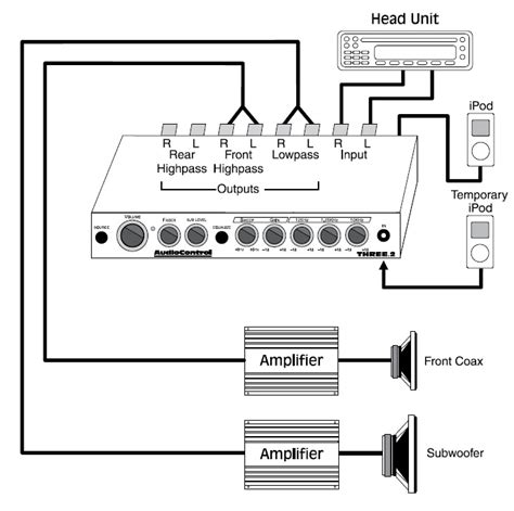 Clarion Deck Wiring Diagram by Bose Car Lifier Wiring Diagram Bookingritzcarlton Info