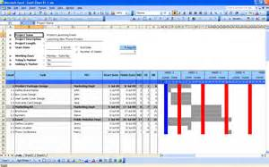 Templates Excel Gantt Chart Excel Templates