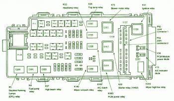 2002 Ford Ranger Fuse Block Diagram by 2002 Ford Explorer Underhood Fuse Box Diagram Circuit