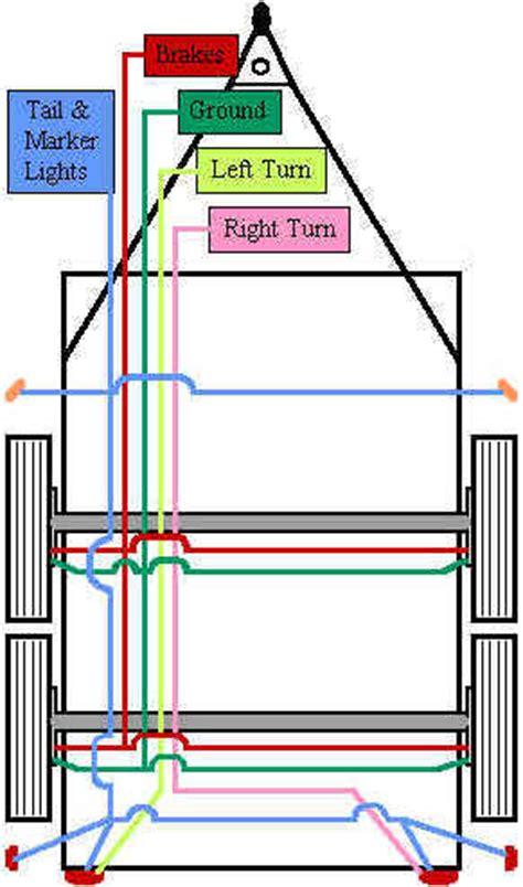 Grade Transportation End Task Information Tasks