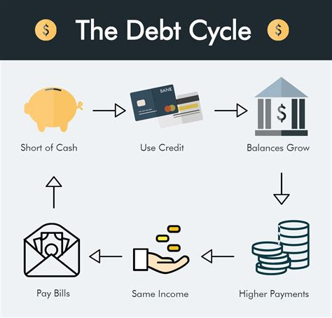 Break The Debt Cycle With A Consumer Proposal