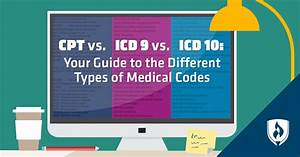 Types Of Medical Codes  Cpt Vs  Icd