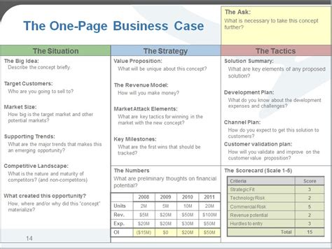 Business Case One Page Template One Page Business Case. Best Treatment For Dark Under Eye Circles. Suburban Plumbing And Heating. Seminole County Animal Services. How To Open Bank Account India Life Insurance. Durham Internet Providers North Beach Dental. Google Docs Project Management. Medical School In Connecticut. United Healthcare Small Business