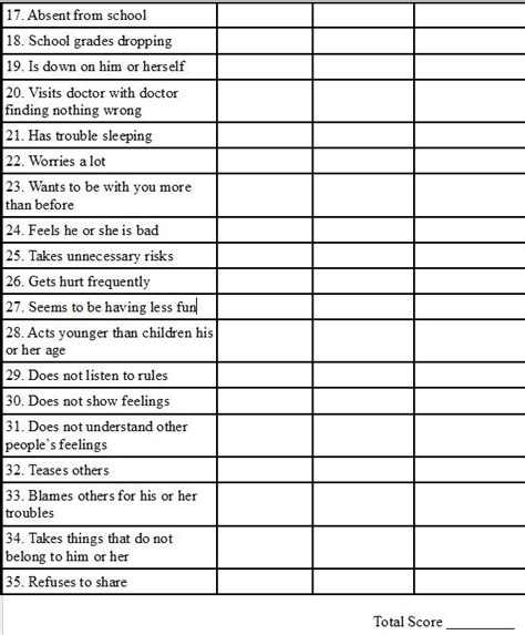 behavior list child behavior checklist driverlayer search engine