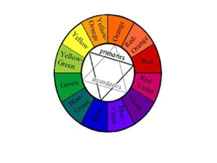 21 best understanding colour theory images on